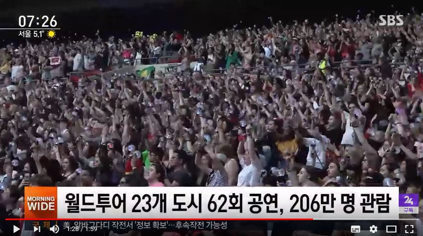 62 concerts in 23 cities,2.06 million viewers